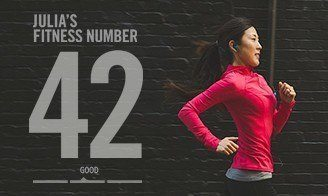 fitness_number_phone