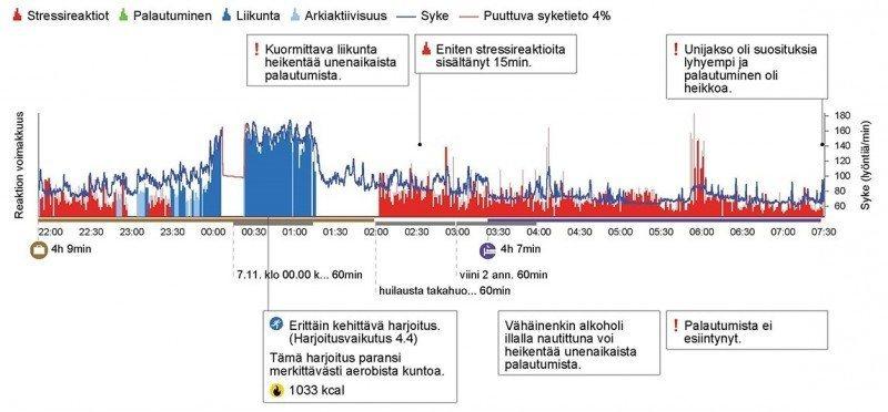 Hyvinvointianalyysi - Lauri Tähkä