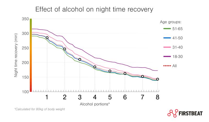 alcohol_blog_eng_v1
