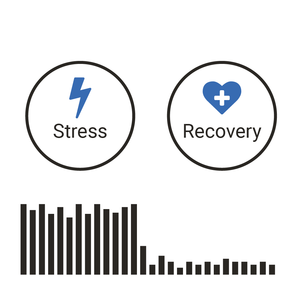 All Day Stress And Recovery Firstbeat Features