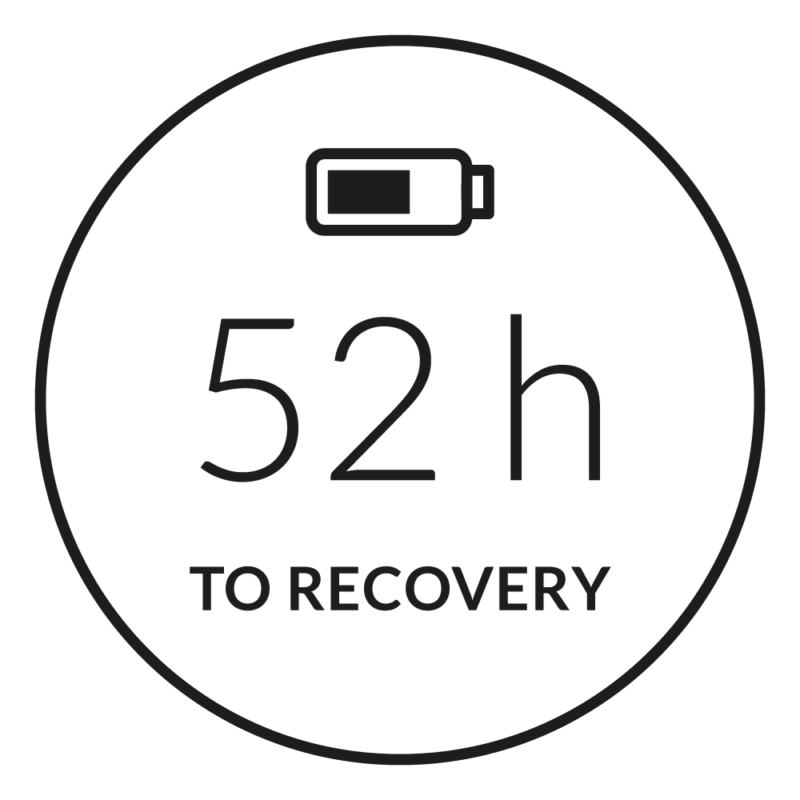 Recovery Time Advisor - Firstbeat Feature