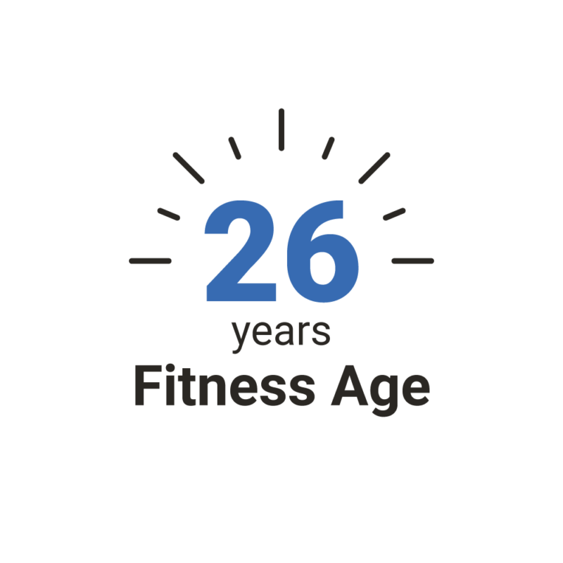 Fitness Age