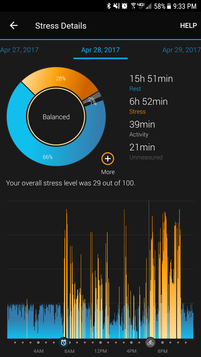 Stress Details on Garmin Connect