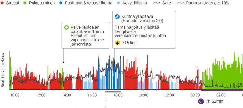Antti Tolvasen Hyvinvointianalyysin tulokset
