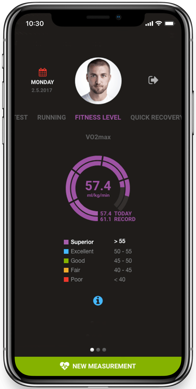 Athlete Fitness testing with Firstbeat Sports App