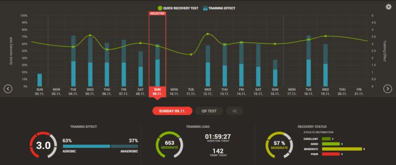 firstbeat sports dashboard