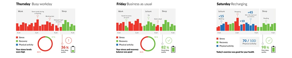 image-Lifestyle-Assessment-graphic-3-day-example-02-191