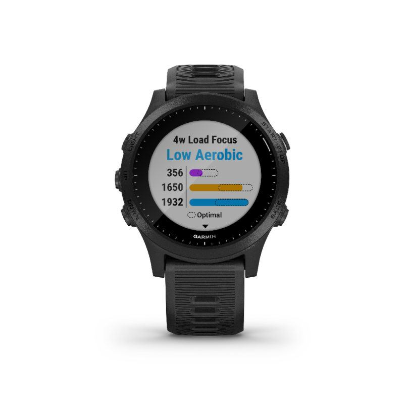 Garmin Forerunner 945 - Training Load Balance