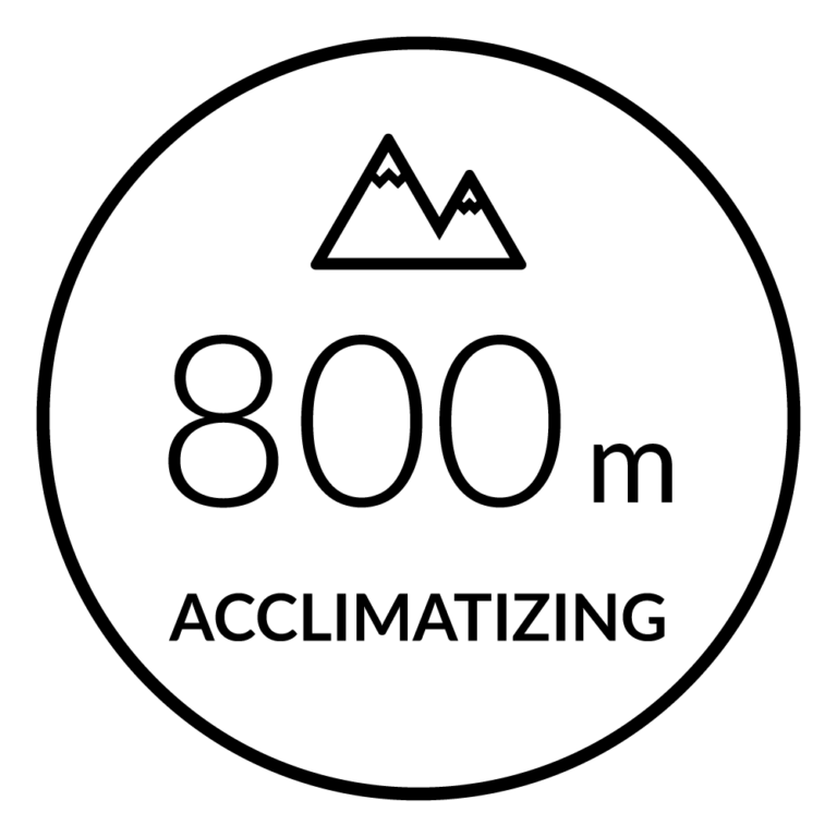 Heat and Altitude Acclimatization - Firstbeat Feature
