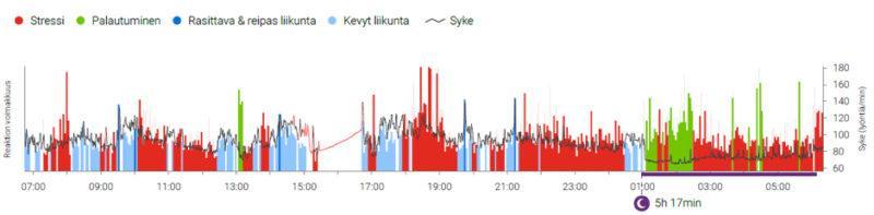 Hyvinvointianalyysin tulokset - Tommi Juusela Grönlannissa