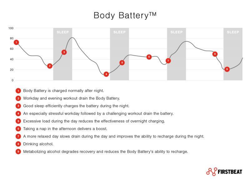 firstbeat body battery