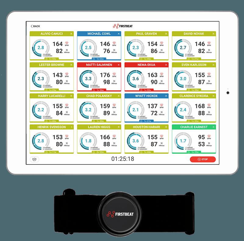 Firstbeat Sports Sensor und Live App