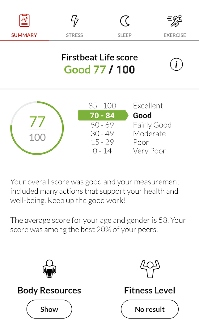 Firstbeat Life score
